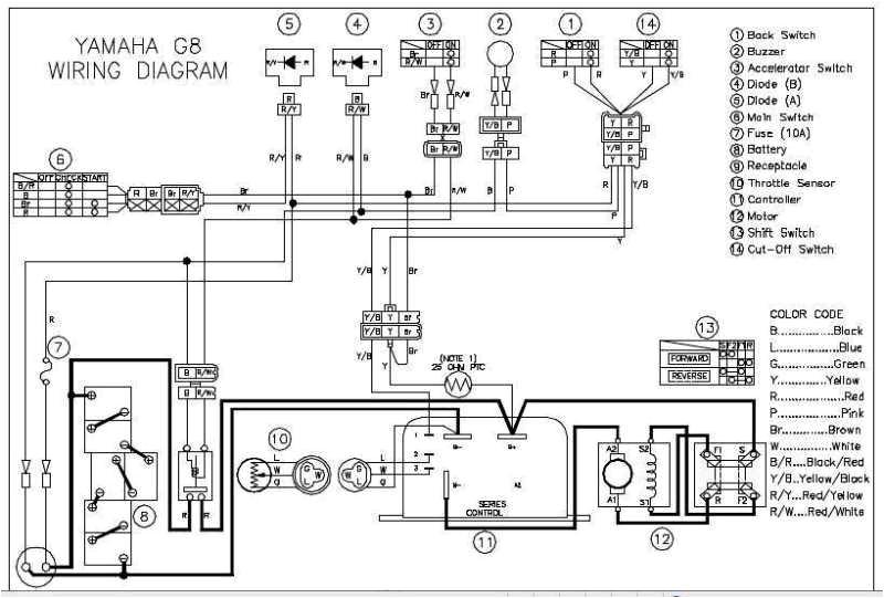 ez go textron battery wiring diagram lovely ziemlich melex golf cart schaltplan bilder elektrische of ez go textron battery wiring diagram jpg