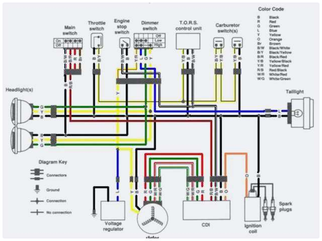 yamaha wiring diagrams wiring diagram paper