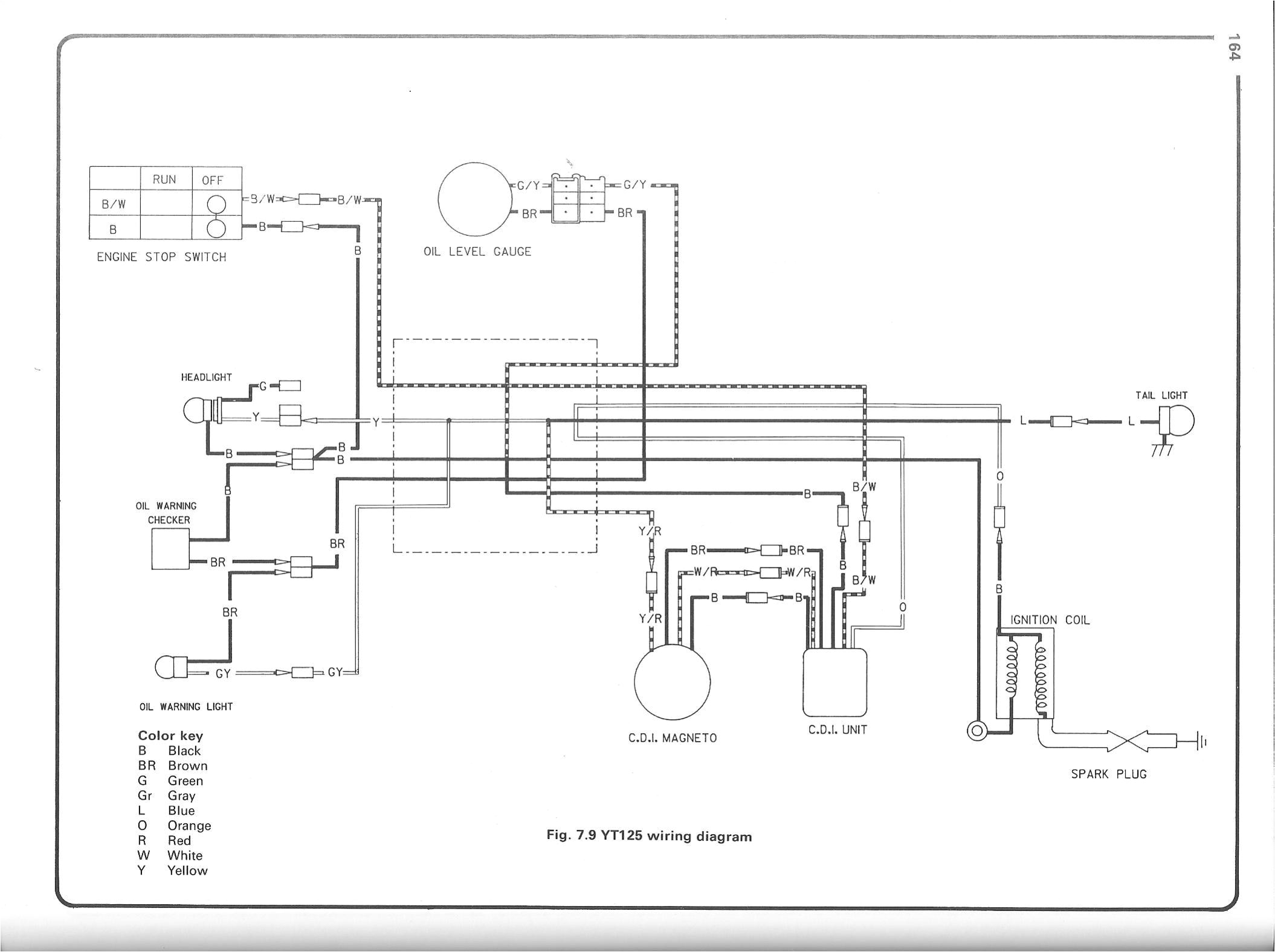 wiring diagram for yamaha moto 4 80 inspiration 3wheeler world yt125 ampquottri motoampquot of 9