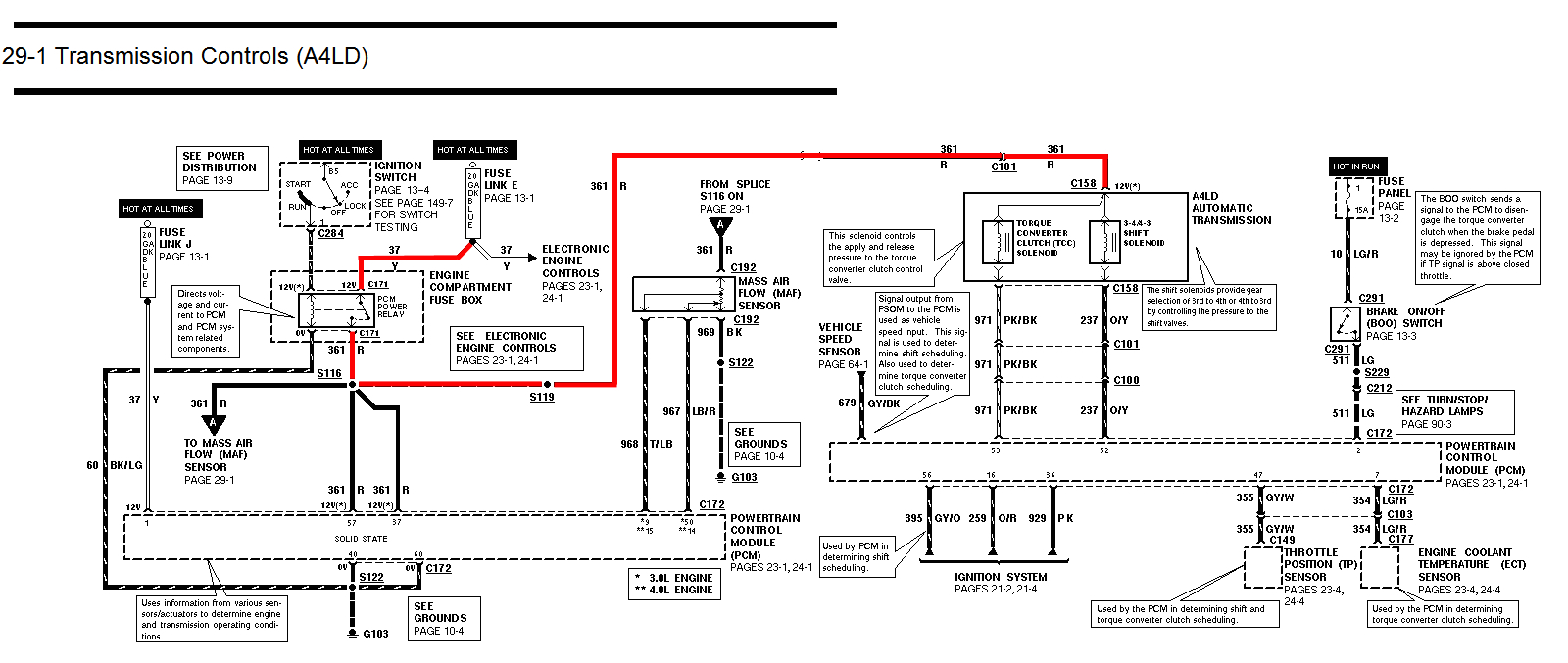2001 yamaha roadstar handbrake wiring diagram