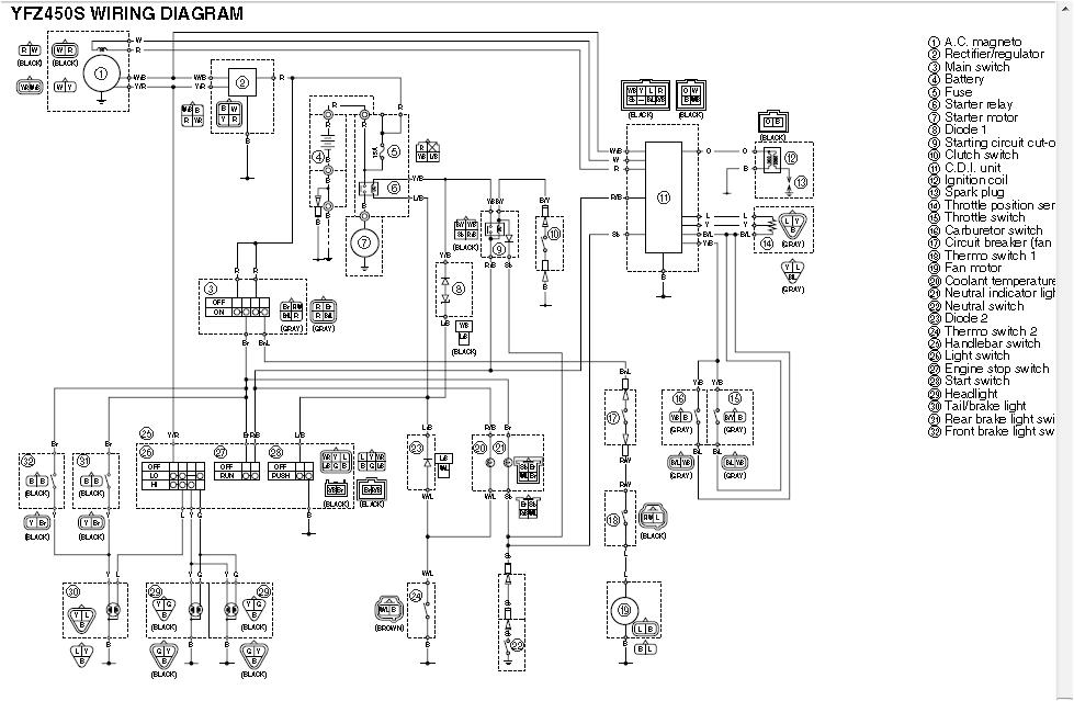 2011 03 13 171247 yfz450 wiring diagram png