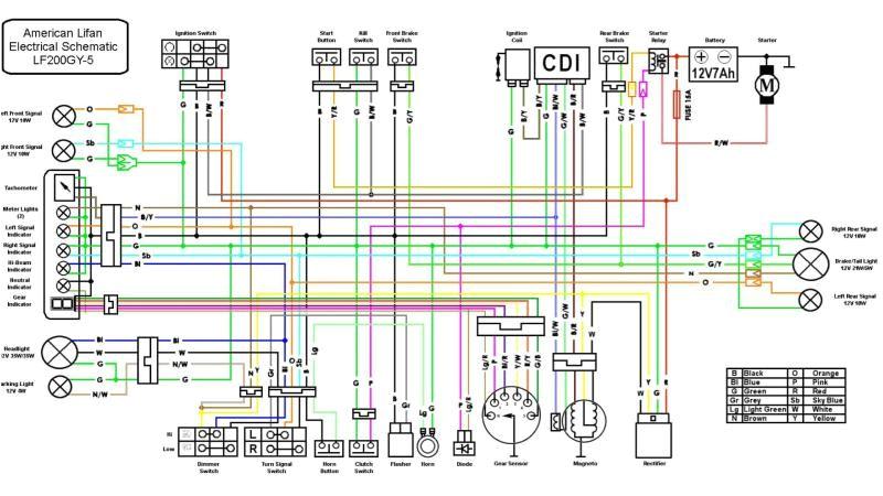 bashan atv wiring diagram wiring diagram database bashan atv wiring diagram