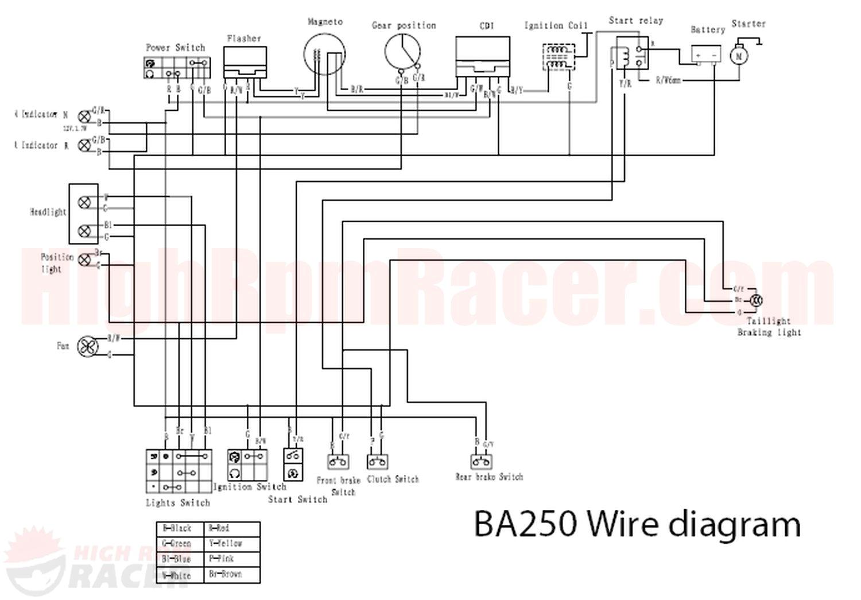 250cc wiring diagram wiring diagram go kinroad sahara 250 wiring diagram 250cc atv wiring diagram wiring