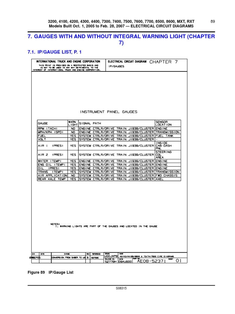 05 International 4300 Wiring Diagram International Turn Signal Wiring Diagram 2000 Wiring Diagrams Rows