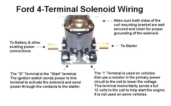 3 pole solenoid wiring diagram ignition switch wiring diagram 12 volt solenoid wiring diagram for f250 1990