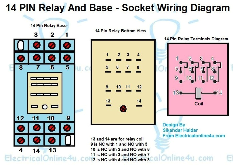 9 pin relay wiring a square wiring diagram pos9 pin relay wiring diagram wiring diagram page