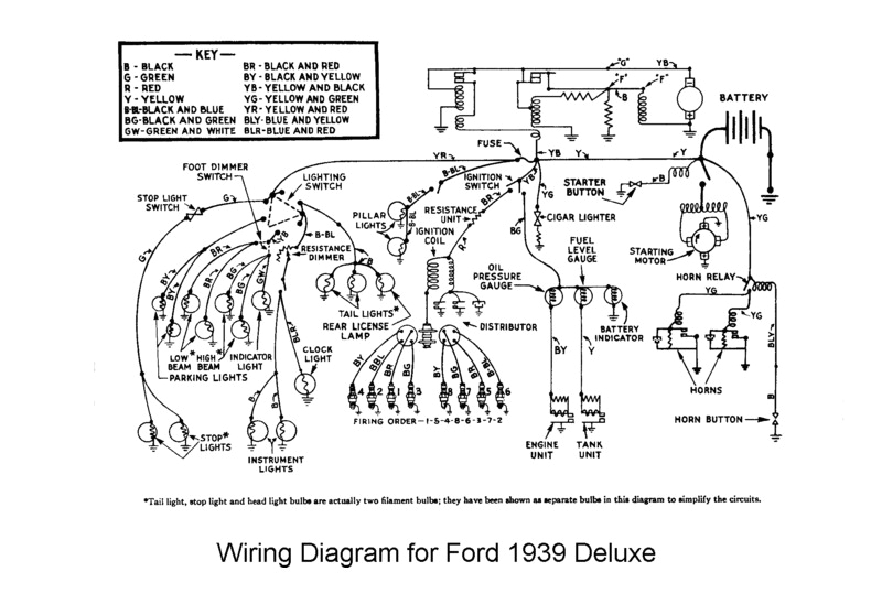 wiring for 1939 deluxe ford car