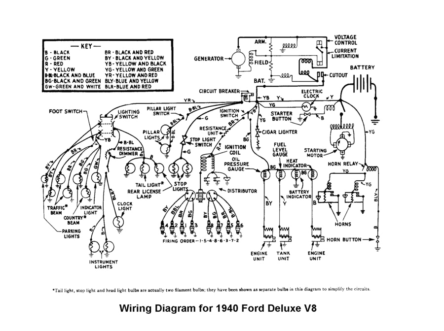 wiring for 1940 deluxe ford car