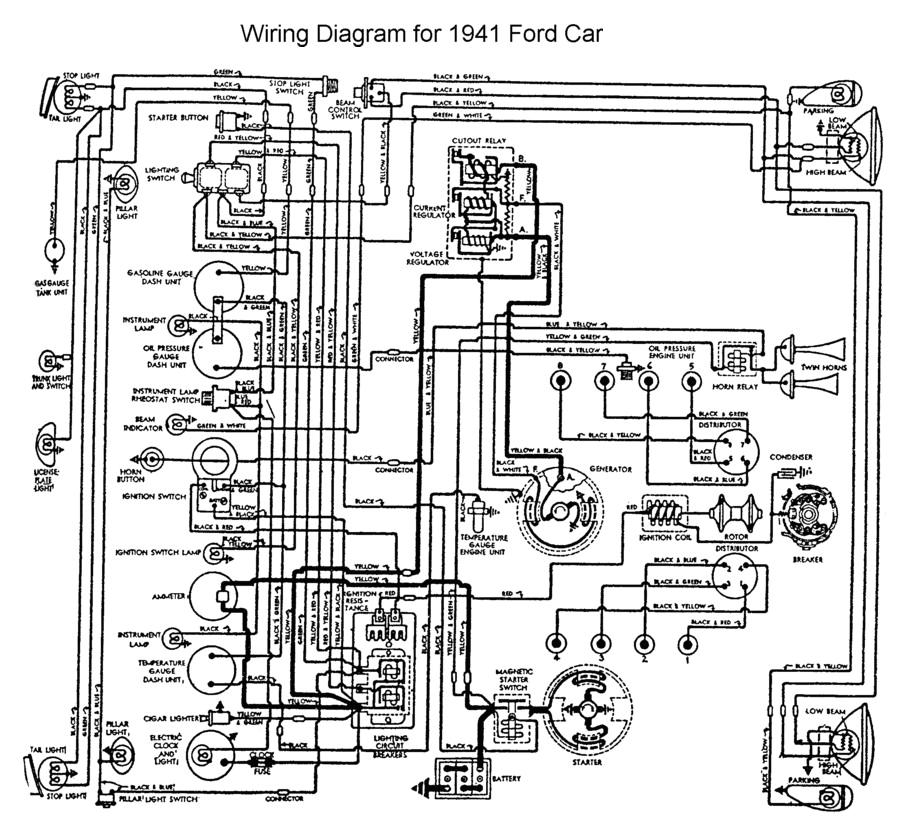 1940 ford Wiring Diagram Flathead Electrical Wiring Diagrams