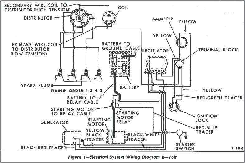 [ZTBE_9966]  Ford Jubilee Tractor Wiring Diagram - John Deere 500c Wiring Diagram for Wiring  Diagram Schematics   Wiring Diagram Ford Naa Tractor      Wiring Diagram Schematics
