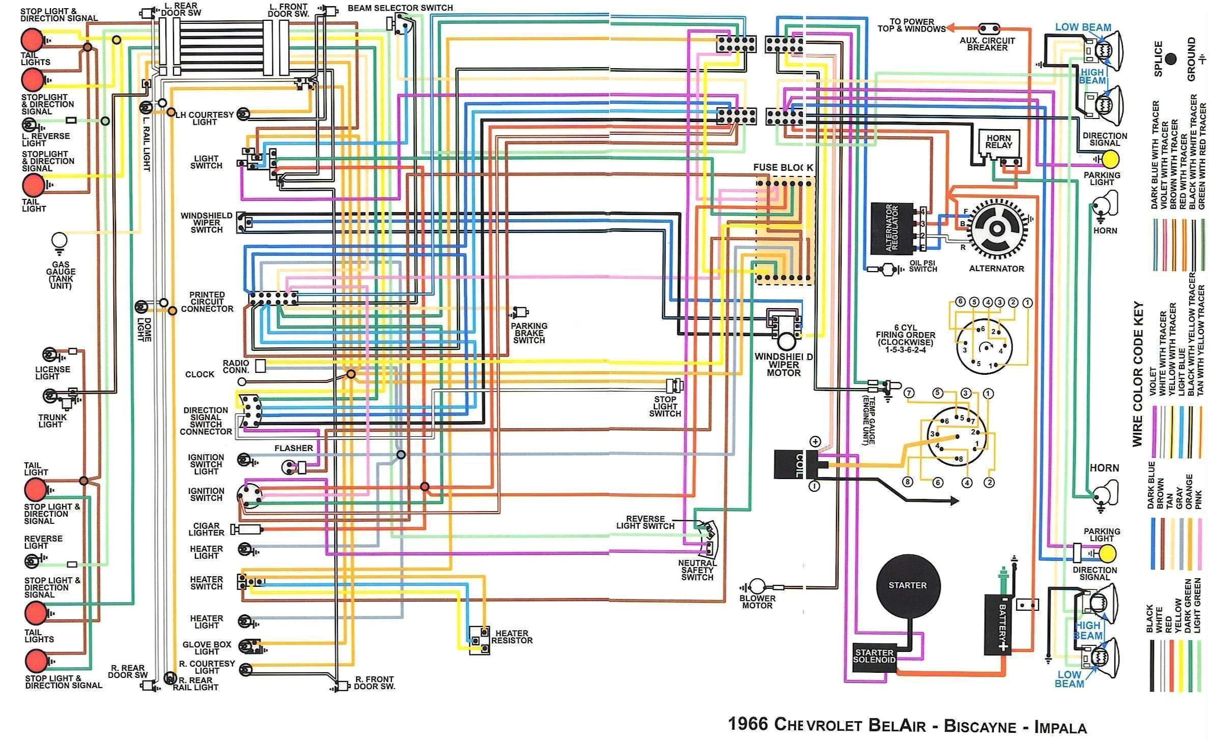 wiring diagram 1960 chevrolet v6 biscayne belair and impala wiring 62 impala wiring diagrams wiring library