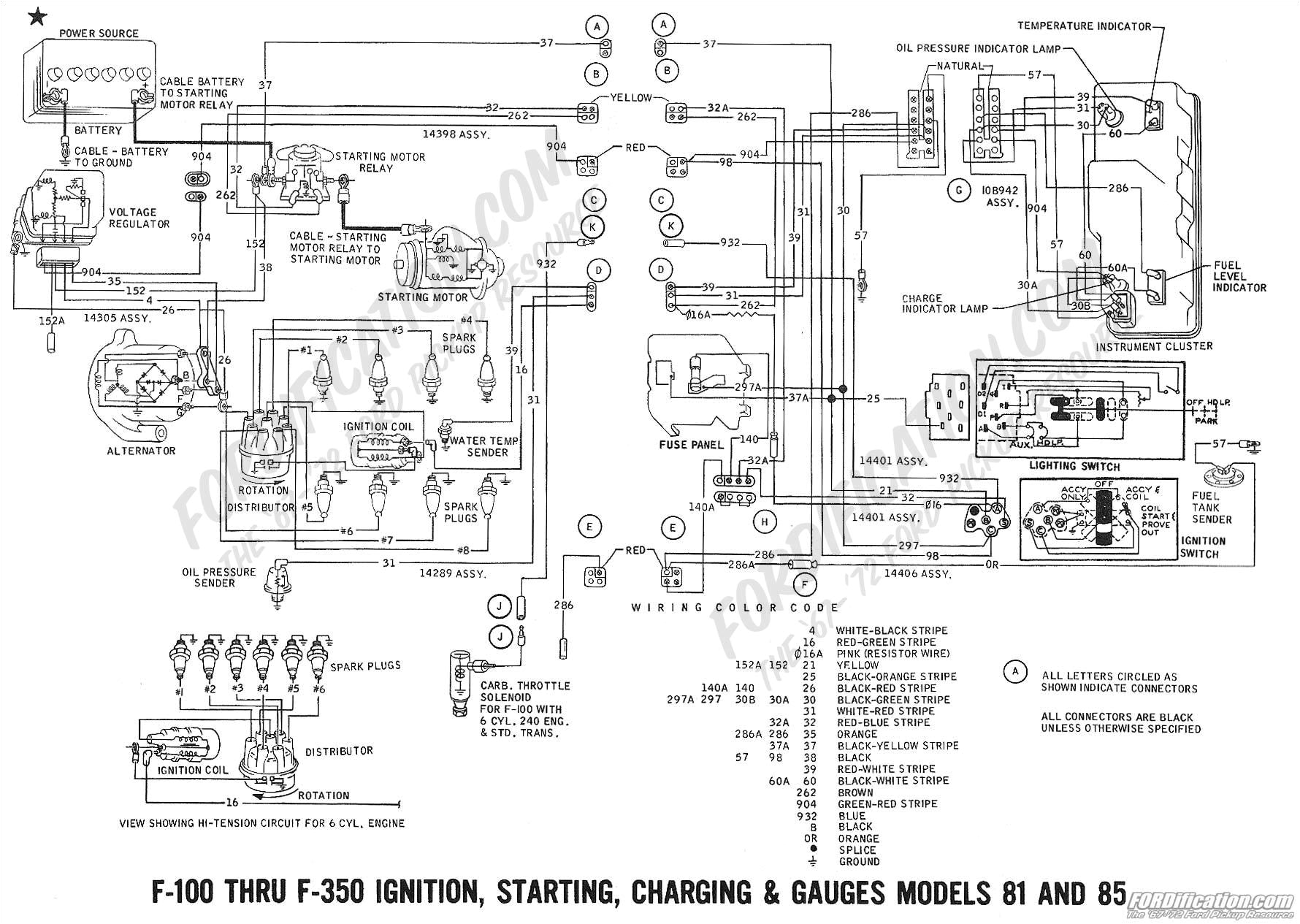 wire harness for 1969 ford truck wiring diagrams show 1969 ford truck wiring wiring diagrams ments