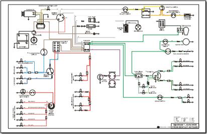 1972 mg midget wiring diagram lovely 1976 mgb wiring diagram od schematics wiring diagrams e280a2 gif