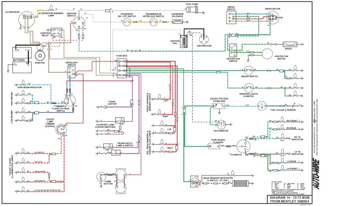 famous auto wiring diagram symbols electric mg original mgb wiring diagram 696x416 jpg