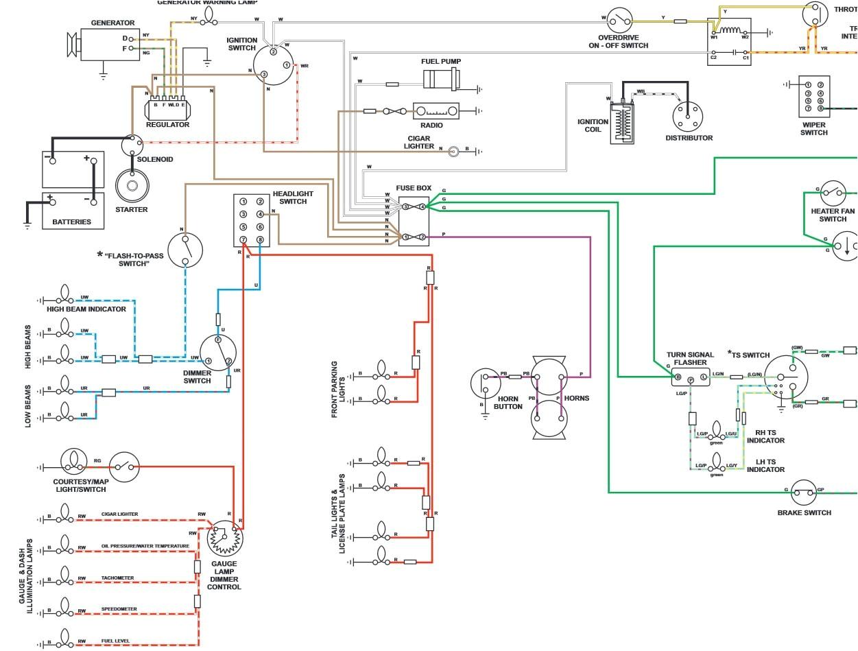 mgb wiring diagram wiring diagrams for mgb mgc wire center u2022 rh wattatech co 1978 mgb wiring harness diagram 1971 mgb wiring diagram on circuit and wiring diagrams jpg