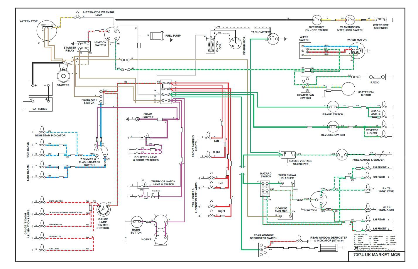 71 72 mgb wiring diagram diagrams schematics in jpg