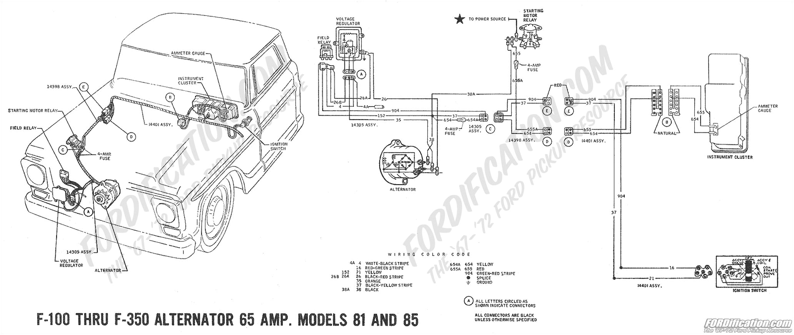 1975 ford f100 engine wiring wiring diagram show 1975 ford f100 alternator wiring diagram 1975 ford f100 electrical diagram