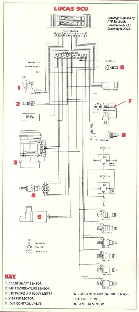 1993 chevy silverado wiring diagram fresh chevy truck symbols 1976 chevy 350 wiring diagram
