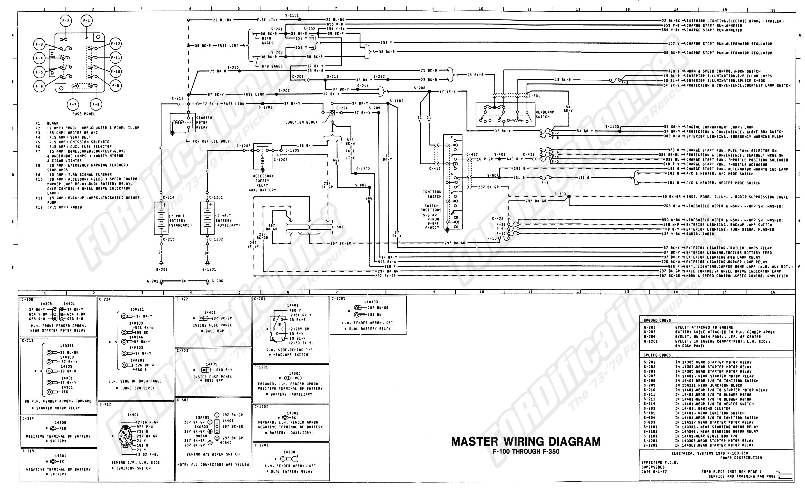 79 f150 fuse diagram ford truck enthusiasts forums blog wiring diagram 79 f150 fuse box wiring