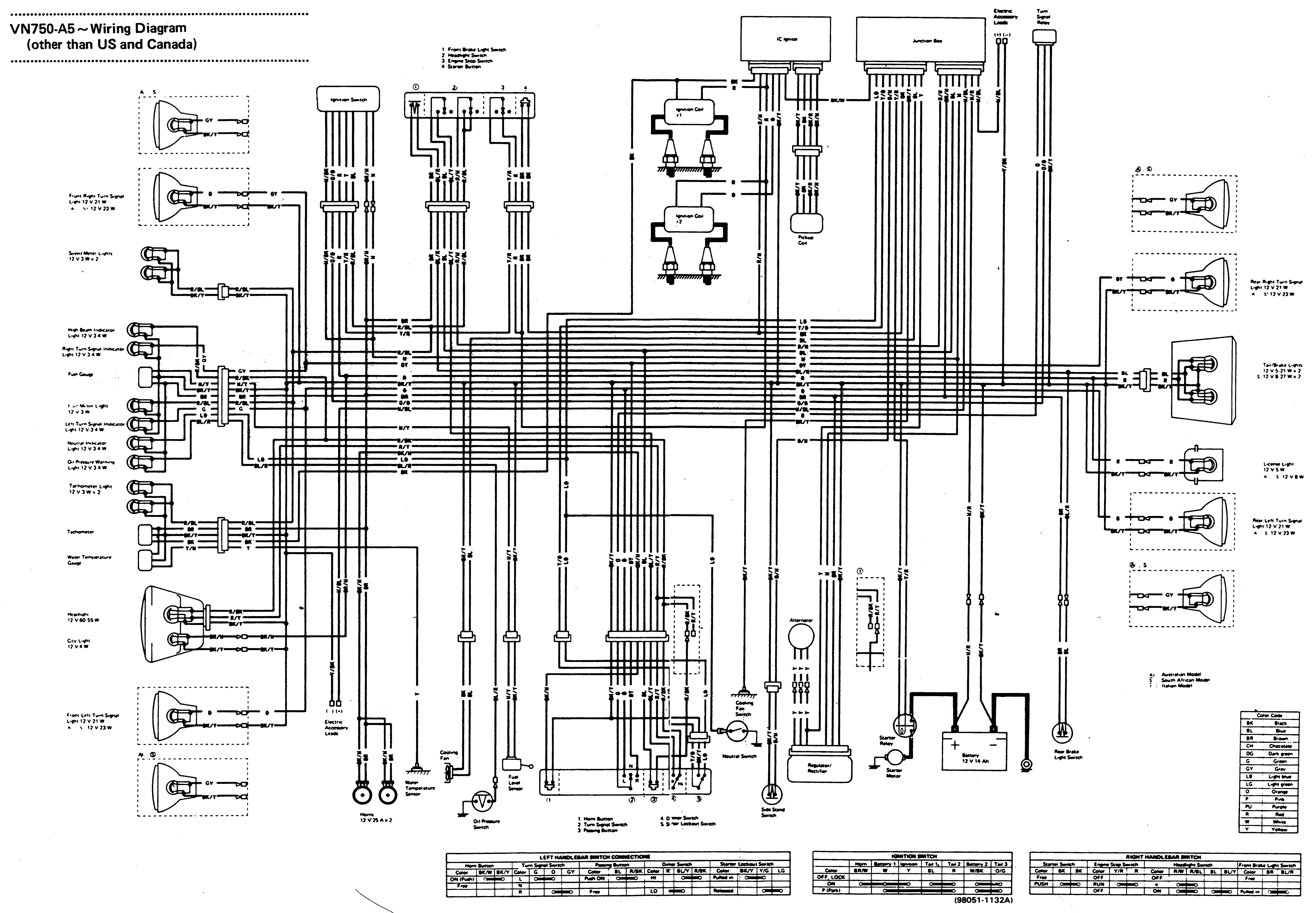 2000 kawasaki vn1500 wiring schematic premium wiring diagram blogkawasaki vn1500 wiring diagram data schematic diagram 2000