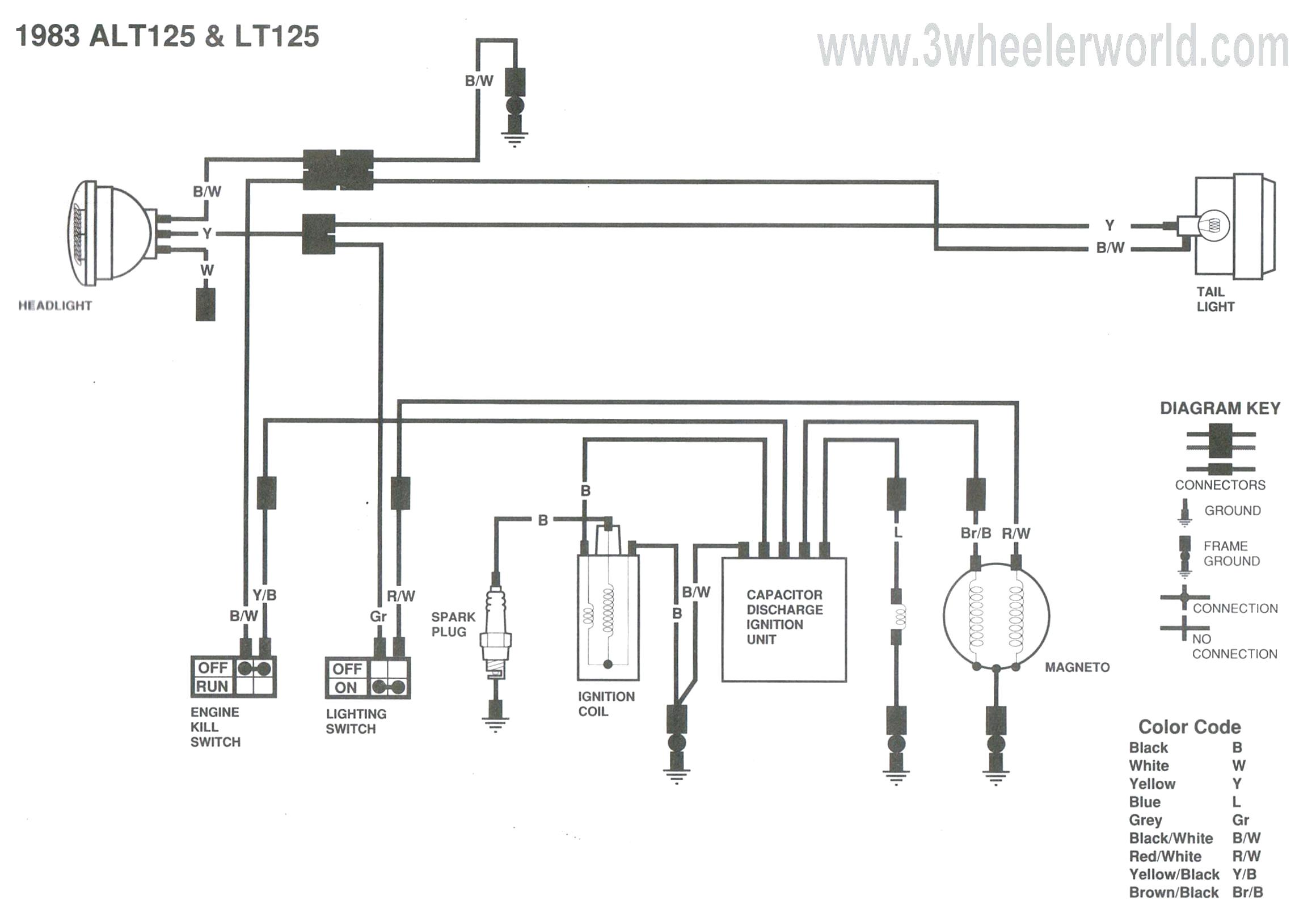 vulcan 750 wiring diagram wiring diagram view mix vn 750 wiring diagram wiring diagram show 1994