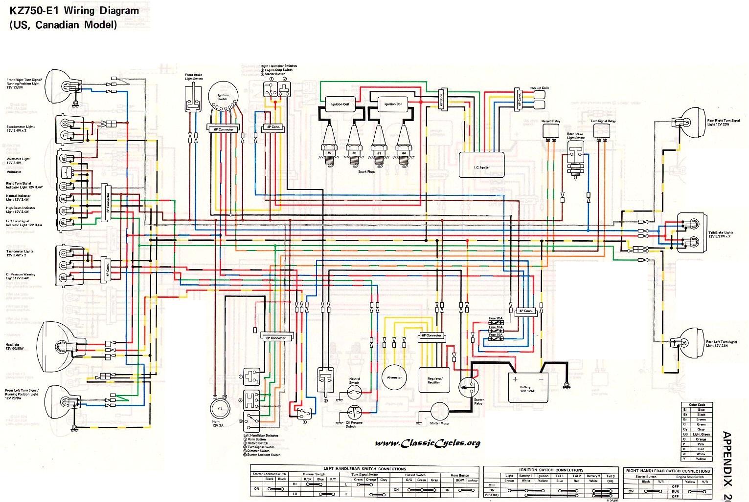 vn 750 wiring diagram wiring diagram schemakawasaki vulcan 750 wiring harness wiring diagram schema 2006 vulcan