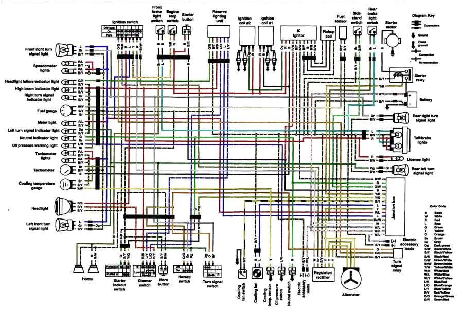 color wiring diagram kawasaki vulcan 750 forum kawasaki vn750 forumsvn750 wiring diagram 2