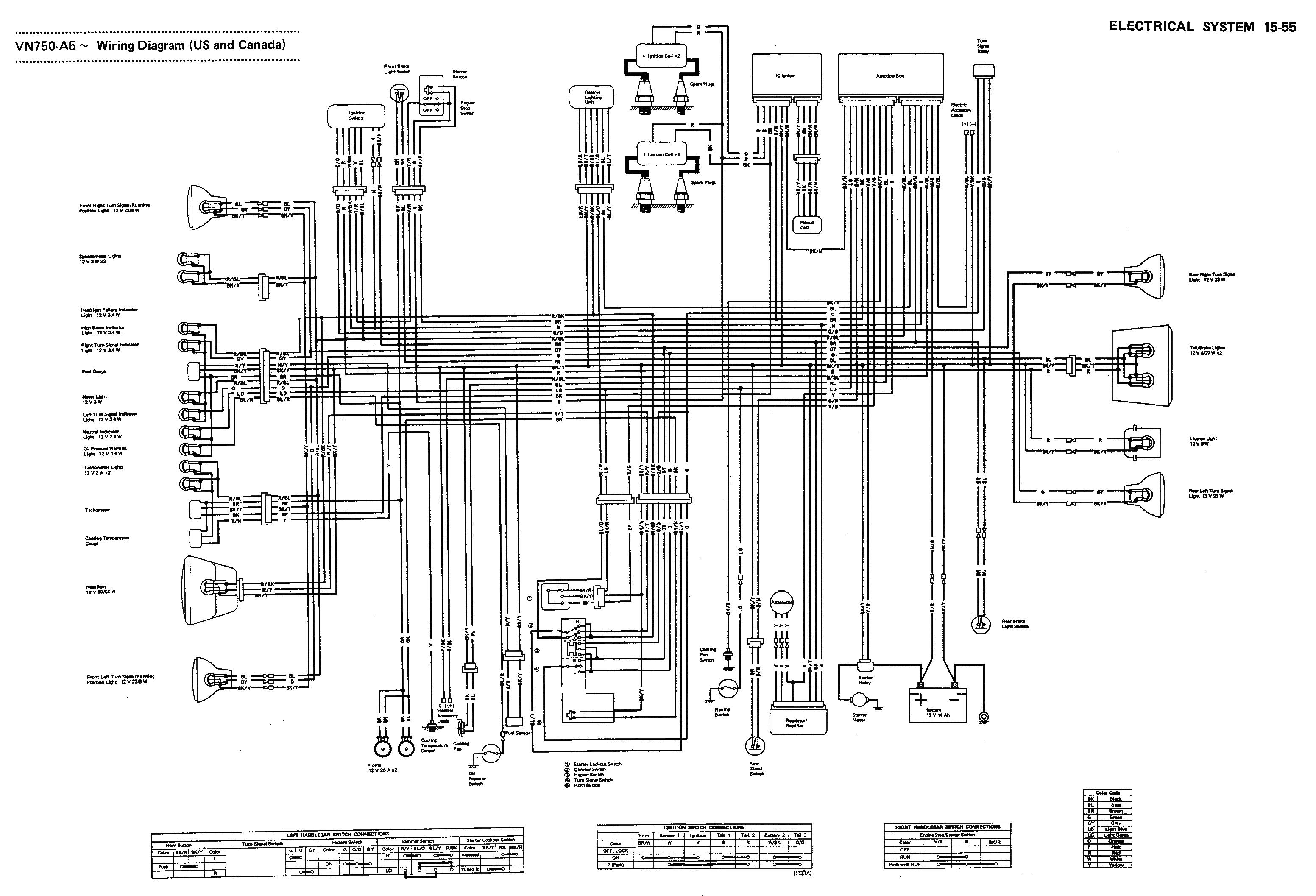 wiring diagram likewise 2004 kawasaki vulcan 1500 tail light wiring 1998 kawasaki vulcan 1500 wiring diagram vulcan 1500 wiring diagram