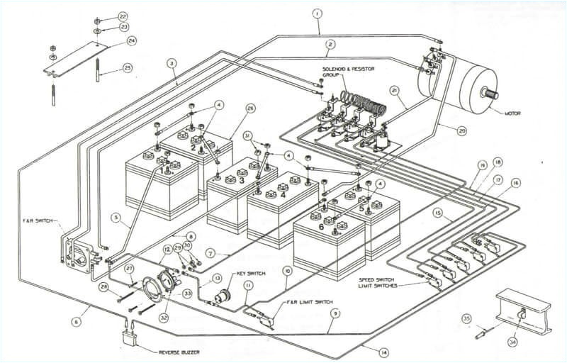 wiring diagram for 1992 club car 36 volt golf cart wiring diagram 36v golf cart wiring diagram