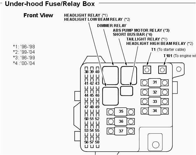 89 acura integra fuel pump relay fuse location free download wiring acura wire diagram wds wiring