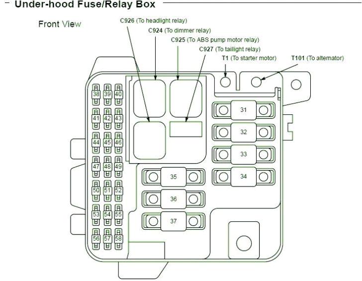 1994 acura legend wiring diagram wiring diagram sheet 1992 acura legend 3 2l fuse box diagram