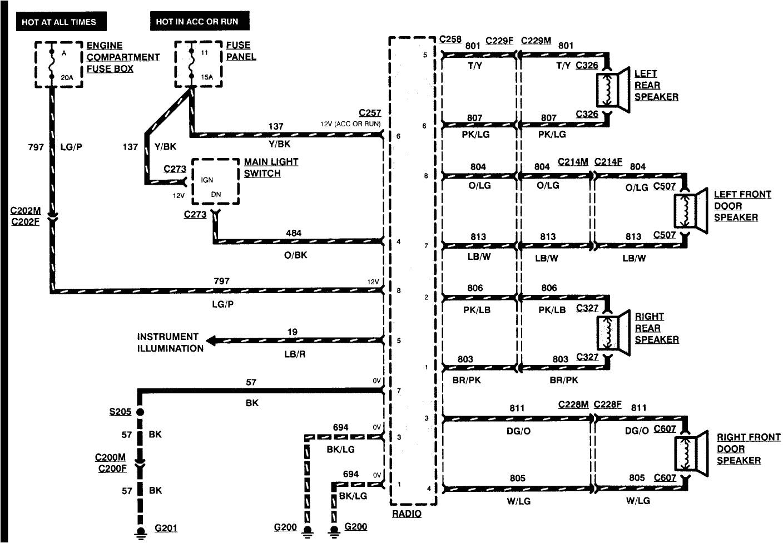 95 f250 wiring diagram blog wiring diagram 1995 f250 fuel pump wiring diagram 1995 f250 wiring diagram