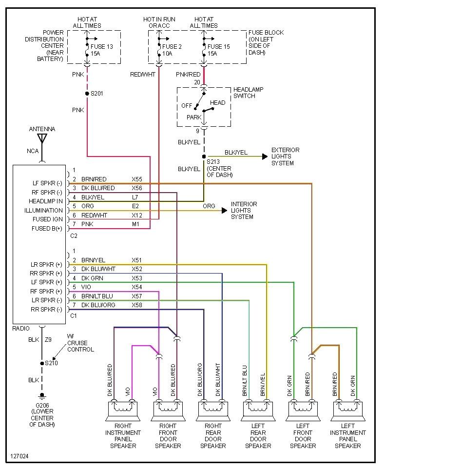 2000 dodge van wiring harness electrical schematic wiring diagram 2000 dodge ram wiring harness wiring diagram