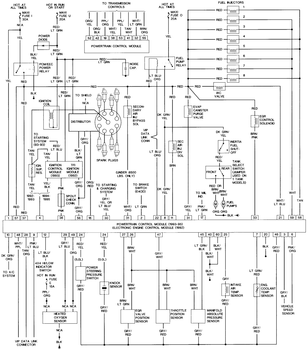 94 ford f 150 wiring diagram wiring diagram 94 ford pickup wiring diagram