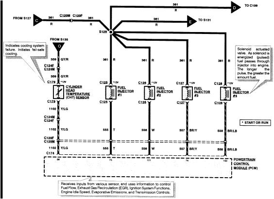 ford f150 wiring diagram 1997 electrical schematic wiring diagram 1997 ford f150 5 4 spark plug wiring diagram 1997 f150 plug diagram