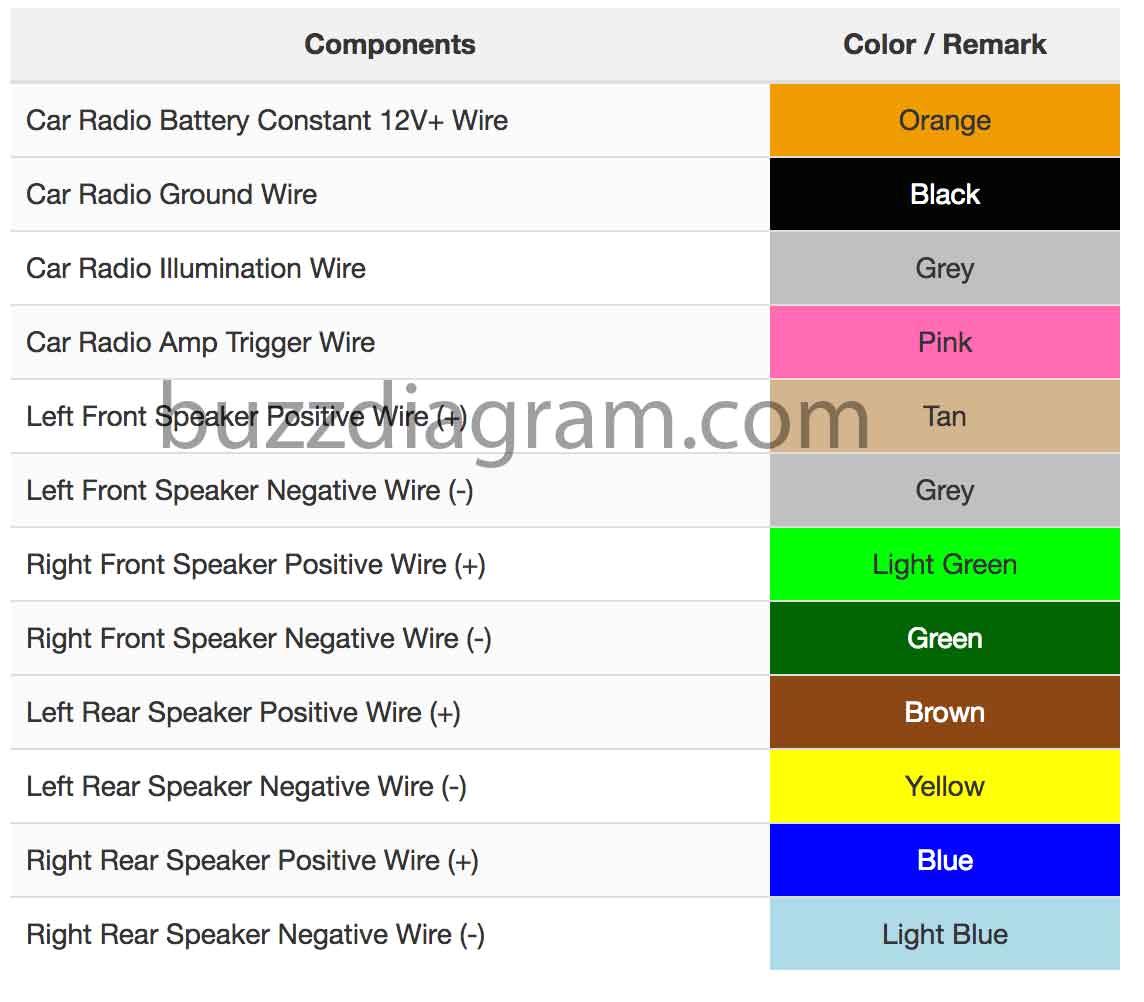 stereo wire harness chevy cavalier 95 96 97 98 99 car radio wiringcavalier wire harness wiring