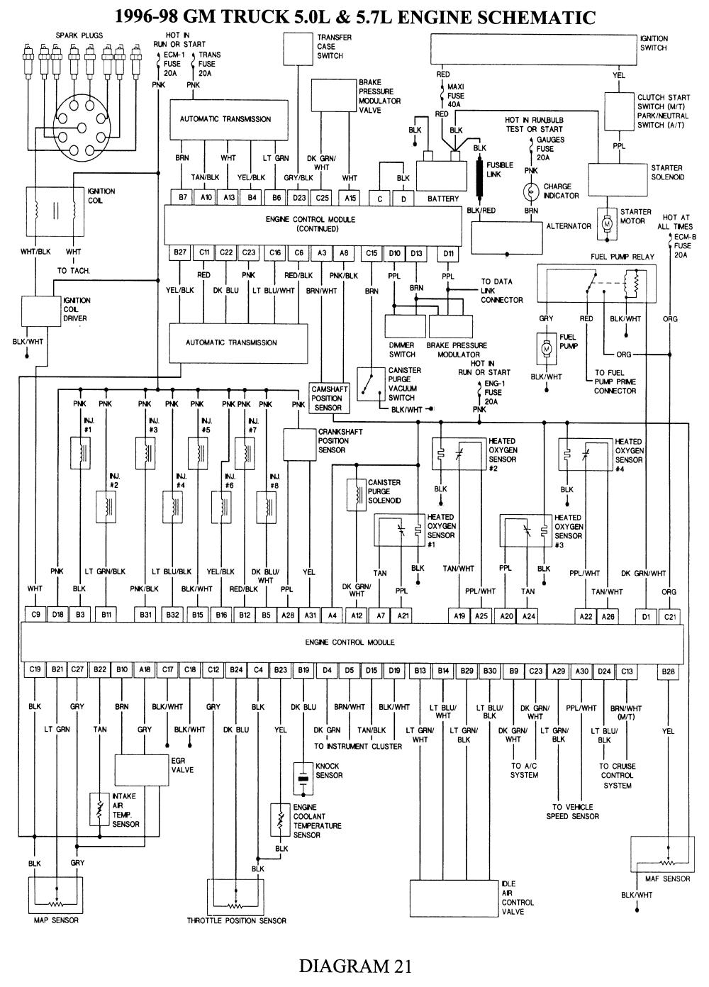 repair guides wiring diagrams wiring diagrams autozone com 88 98 chevy truck wiring diagram 98 chevy truck wiring diagram