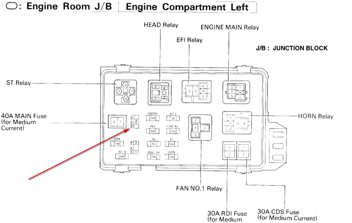 1998 lexus es300 fuse box manual another blog about wiring diagramlexus es300 diagram data schematic diagram