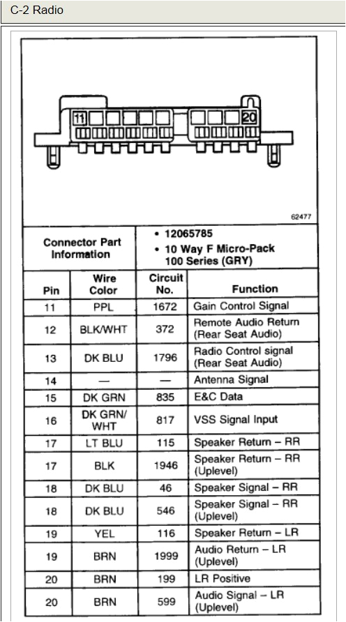 00 oldsmobile radio wiring diagram wiring diagram00 oldsmobile radio wiring diagram