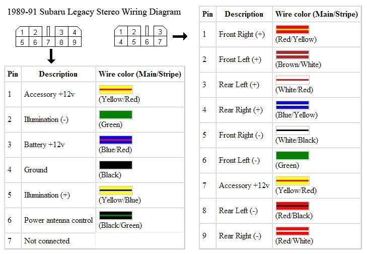 98 subaru legacy stereo wiring wiring diagrams for 1998 subaru legacy stereo wiring diagram wiring diagram