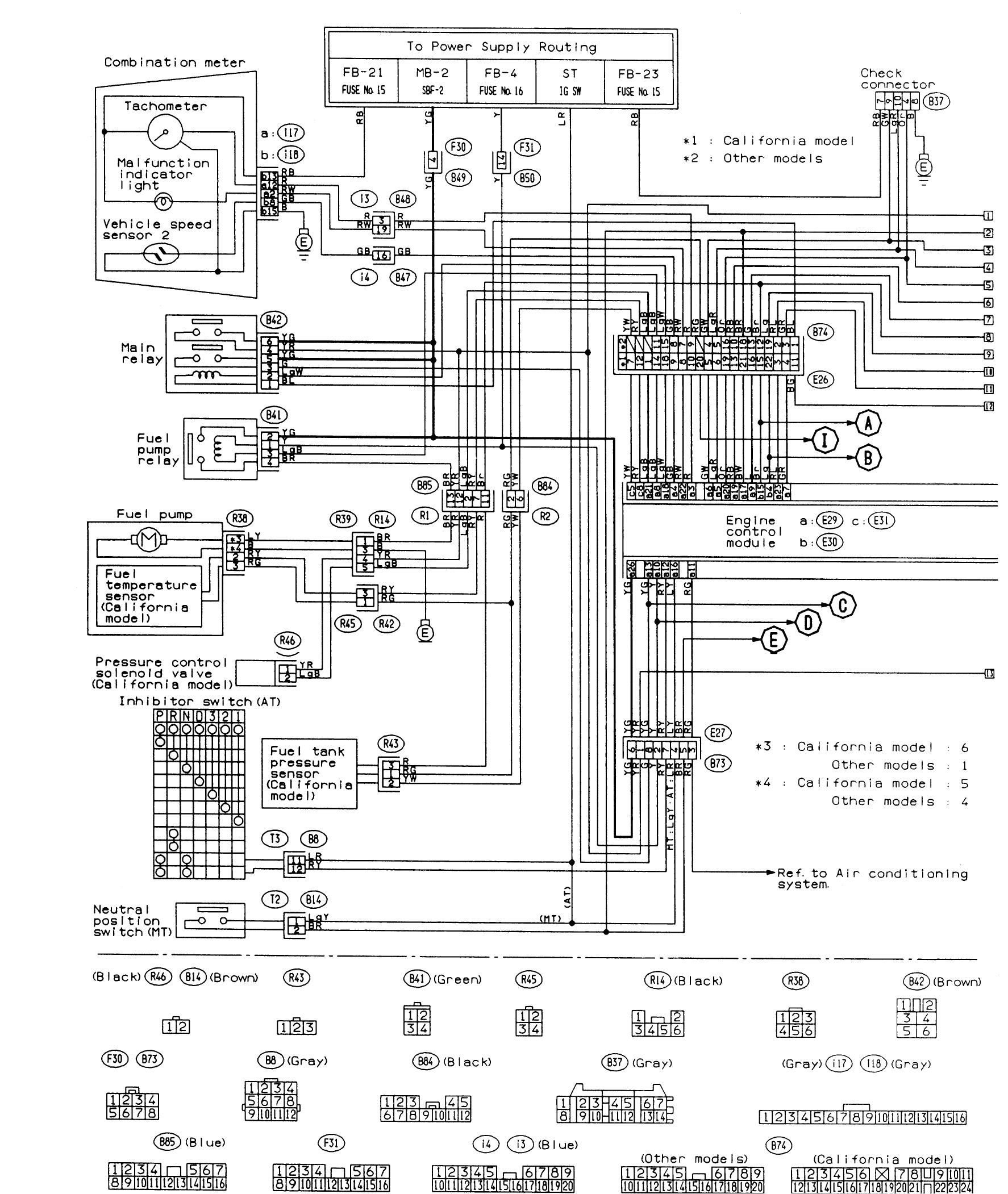 1998 Subaru forester Wiring Diagram Subaru Trailer Wiring Diagram Wiring Diagram Name