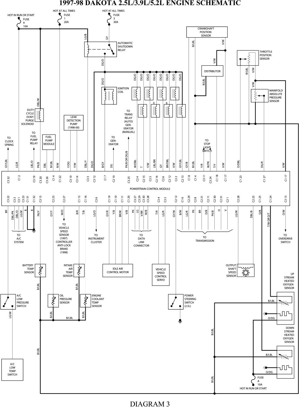 durango wiring diagrams wiring diagram page dodge durango radio removal on 2000 dodge durango ignition wiring