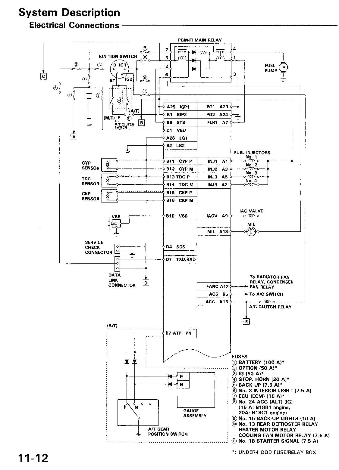 91 accord wiring diagram blog wiring diagram 2007 honda accord wiring diagram 1997 honda accord wiring