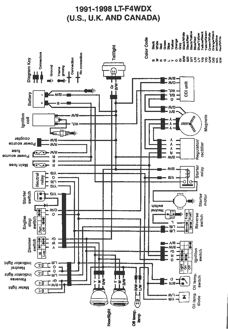 suzuki 250 quadrunner wiring diagram wiring diagram save ignition switch wiring quad king 300 suzuki atv