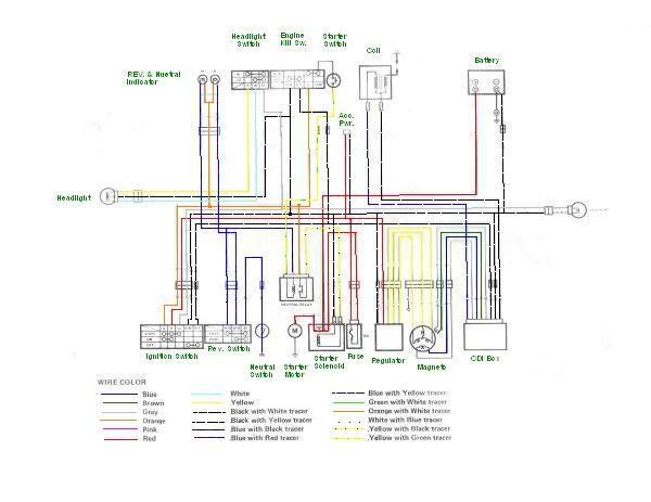 suzuki lt160 wiring diagram blog wiring diagram suzuki 160 wiring diagram wiring diagram suzuki lt160 wiring
