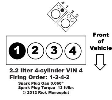 2 2 4 cylinder vin 4 firing order ricks free auto repair advice 1993 toyota spark plug wire diagram