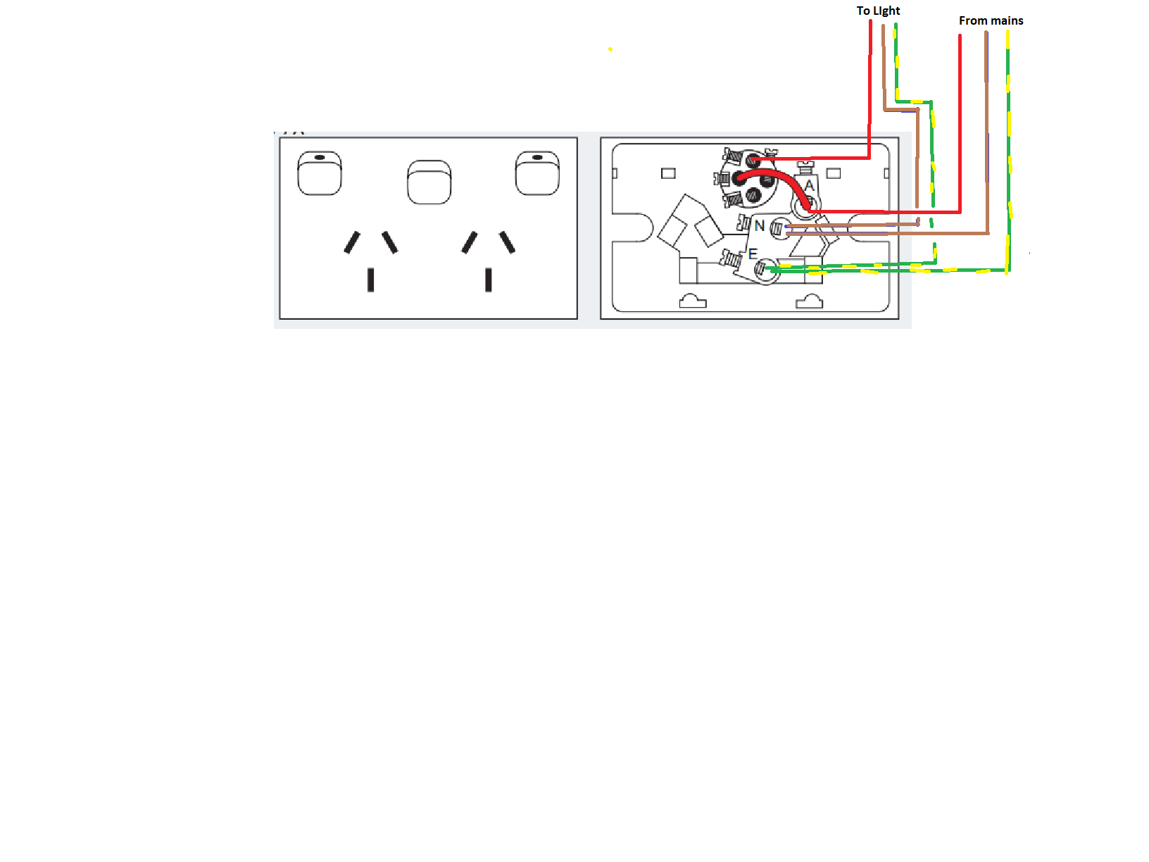 749b5548 aa68 4be1 af03 f9c66f722f95 uk double power point and switch png
