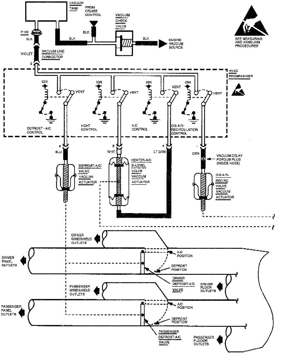 02 buick lesabre vacuum diagram 02 circuit diagrams wiring diagram 03 buick lesabre vacuum hose diagram