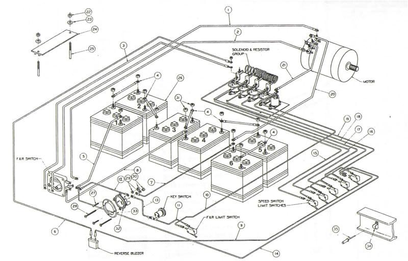 1987 club car electric diagram wiring diagram name 1987 club 36 volt wiring diagram