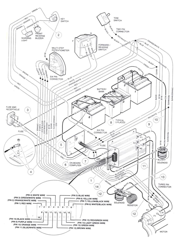 golf cart wiring diagram 48 volt for a 2010 club car ds premiumgolf cart wiring diagram